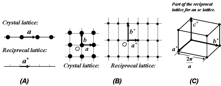 Reciprocal_Lattice.jpg